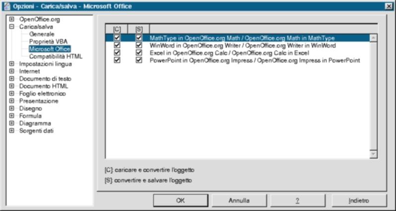 OpenOffice org Math